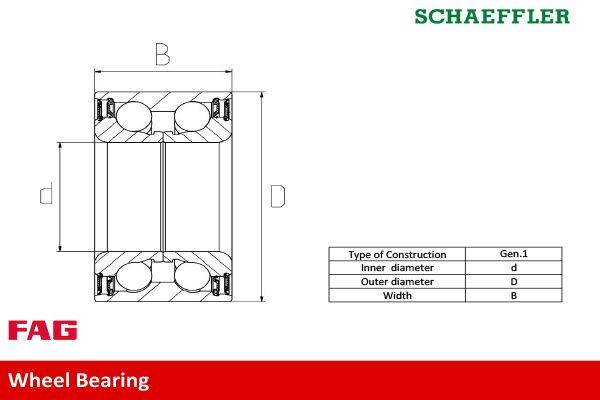 Wheel Bearing FAG 713 6266 20 rating