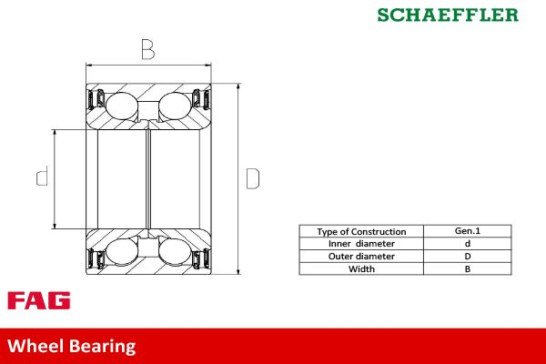 Radlager & Radlagersatz FAG 713 6441 90 Bewertung