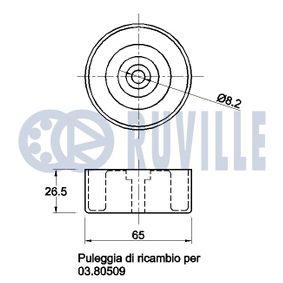 RUVILLE  55958711 Wasserpumpe + Zahnriemensatz Breite: 17,0mm
