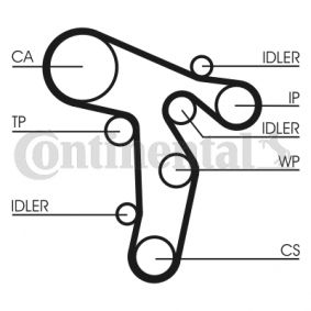 Timing Belt Set Width: 25mm with OEM Number CT1139 CONTITECH