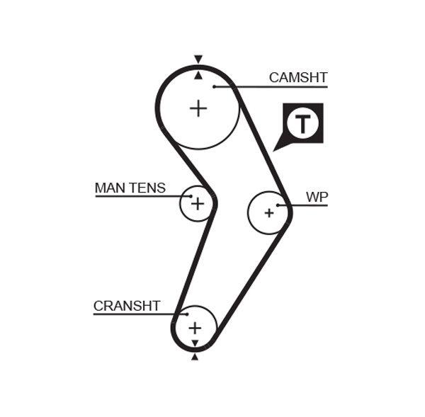 Water Pump + Timing Belt Kit GATES WP0049 rating