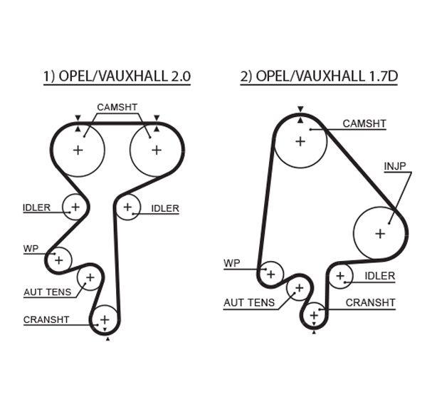 Zahnriemensatz mit Wasserpumpe GATES K015368XS Bewertung