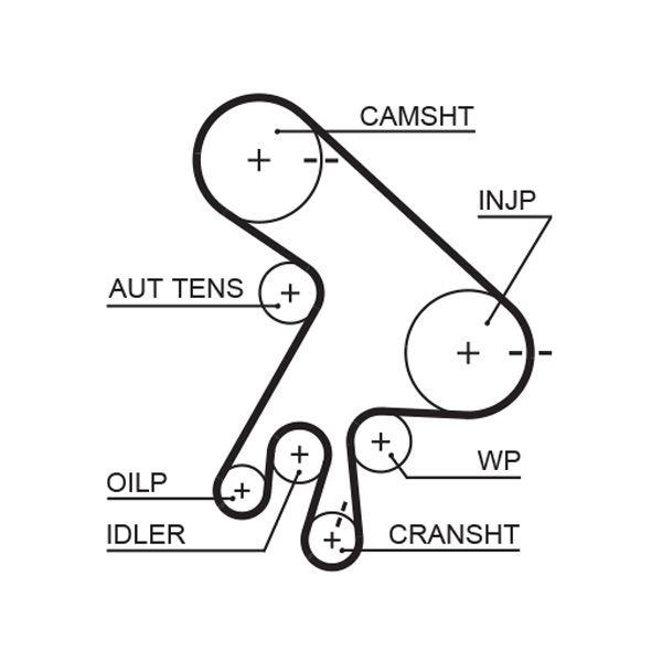 Water Pump + Timing Belt Kit GATES K015562XS rating