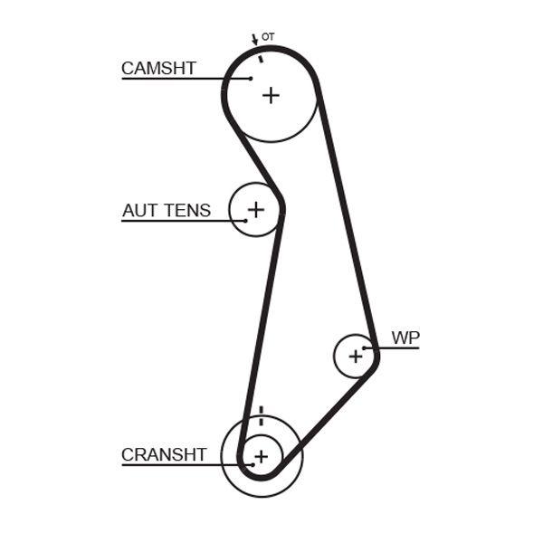 Water Pump + Timing Belt Kit GATES T43010 rating