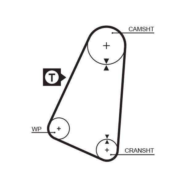 Zahnriemensatz mit Wasserpumpe GATES WP0060 Bewertung