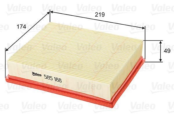 Artikelnummer 585188 VALEO Preise