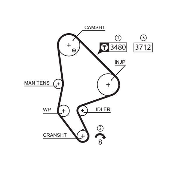Water Pump + Timing Belt Kit GATES K015590XS rating