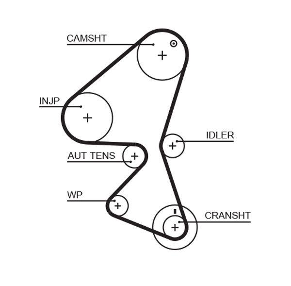 Water Pump + Timing Belt Kit GATES K015589XS rating