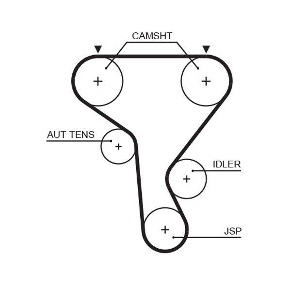 Water Pump + Timing Belt Kit GATES T43119 rating
