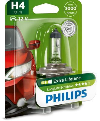 Glühlampe, Fernscheinwerfer PHILIPS 36198830 Bewertung