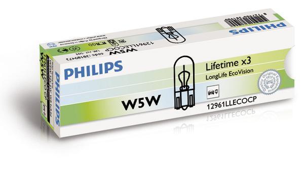 Artikelnummer W5W PHILIPS Preise