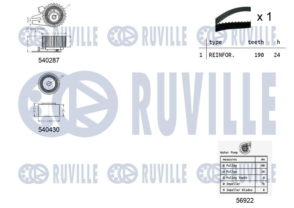 RUVILLE  5744 Radlagersatz Innendurchmesser: 61mm