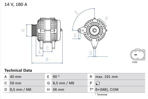 Lichtmaschine 0 986 081 890 BOSCH 8189 in Original Qualität