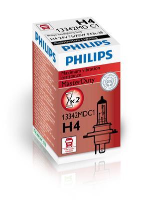 Glühlampe, Fernscheinwerfer PHILIPS 82579760 Bewertung
