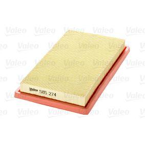 VALEO 585274 évaluation