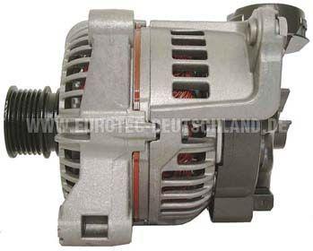 Generator EUROTEC 12041810 Bewertung