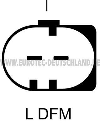 Generador EUROTEC 12048990 4250294732309