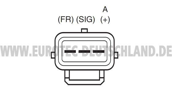 Generador EUROTEC 12049460 4250294732231