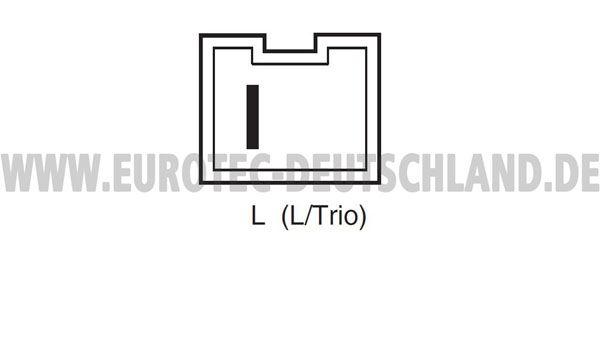 Generador EUROTEC 12060003 4250294722256