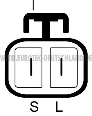 Alternatore EUROTEC 12060760 4250294727299