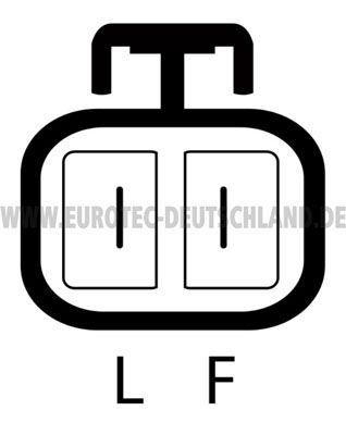Lima EUROTEC 12060834 4250294729927