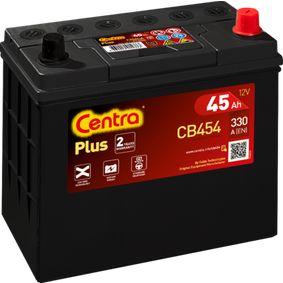 CENTRA CB454 Bewertung