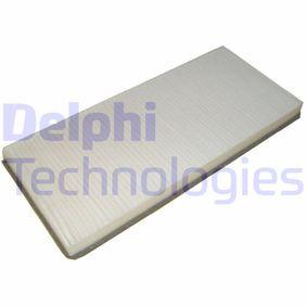 Filter, Innenraumluft Art. Nr. TSP0325077 120,00€