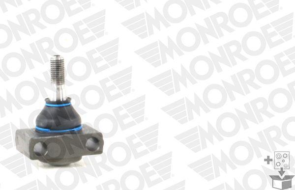 Spindelled MONROE L23524 Expertkunskap