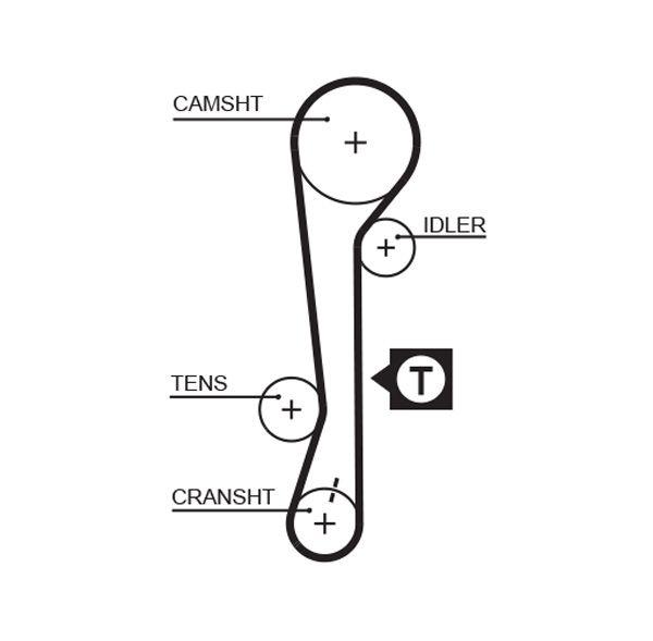 Timing Belt & Timing Belt Kit GATES T42016 rating