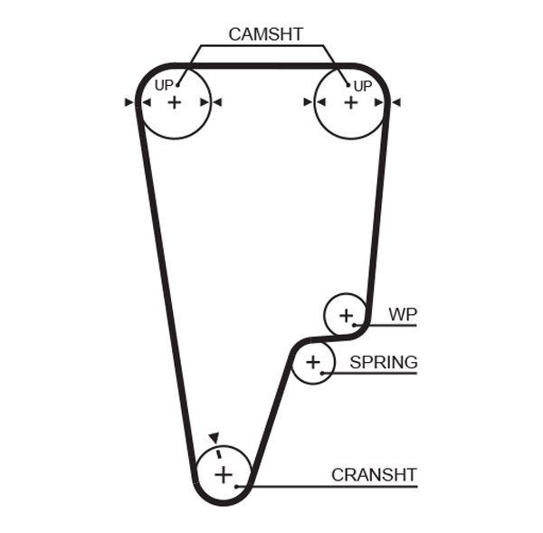 Timing Belt & Timing Belt Kit GATES 788311235 rating