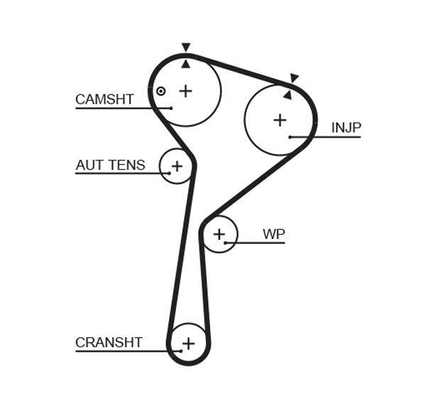 Timing Belt & Timing Belt Kit GATES T43014 rating