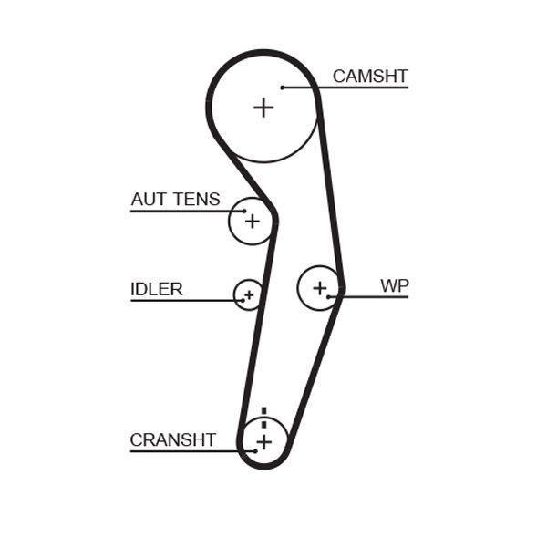 Timing Belt & Timing Belt Kit GATES 788311301 rating