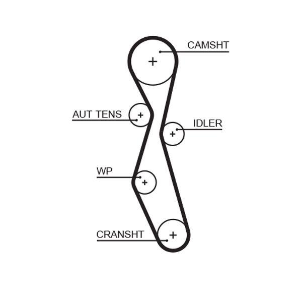 Timing Belt & Timing Belt Kit GATES T43089 rating