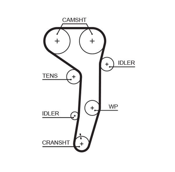 Timing Belt & Timing Belt Kit GATES T41238 rating