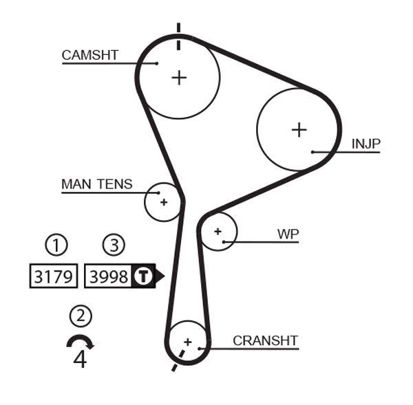 Timing Belt & Timing Belt Kit GATES 788311309 rating