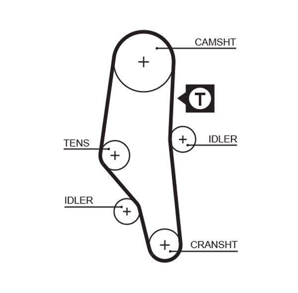 Timing Belt & Timing Belt Kit GATES T42098 rating