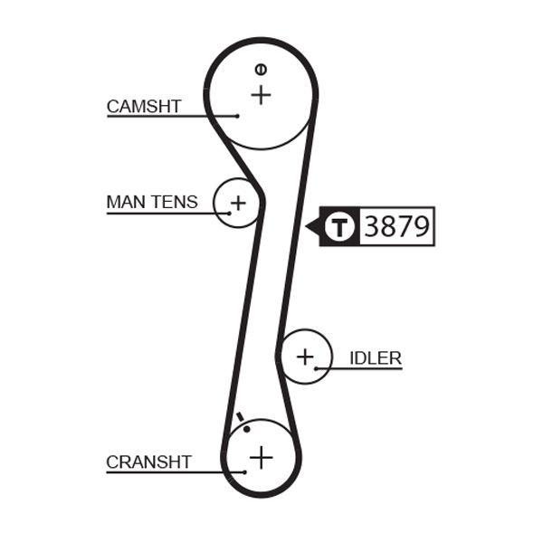 Timing Belt & Timing Belt Kit GATES T42015 rating