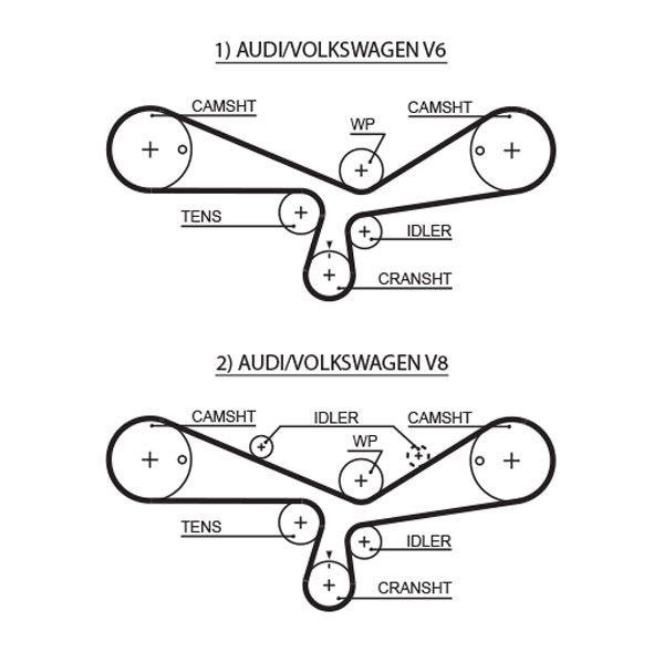 Water Pump + Timing Belt Kit GATES TH14387G1 rating