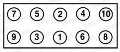 Zylinderkopfschraubensatz PAYEN HBS532 Bewertung