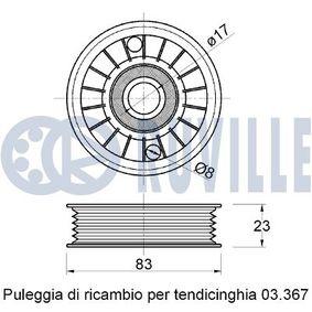 V-Ribbed Belt Set 5601182 PANDA (169) 1.2 MY 2008