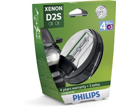 Glühlampe, Fernscheinwerfer PHILIPS 37254033 Bewertung