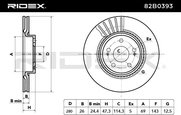 RIDEX Art. Nr 82B0393 advantageously