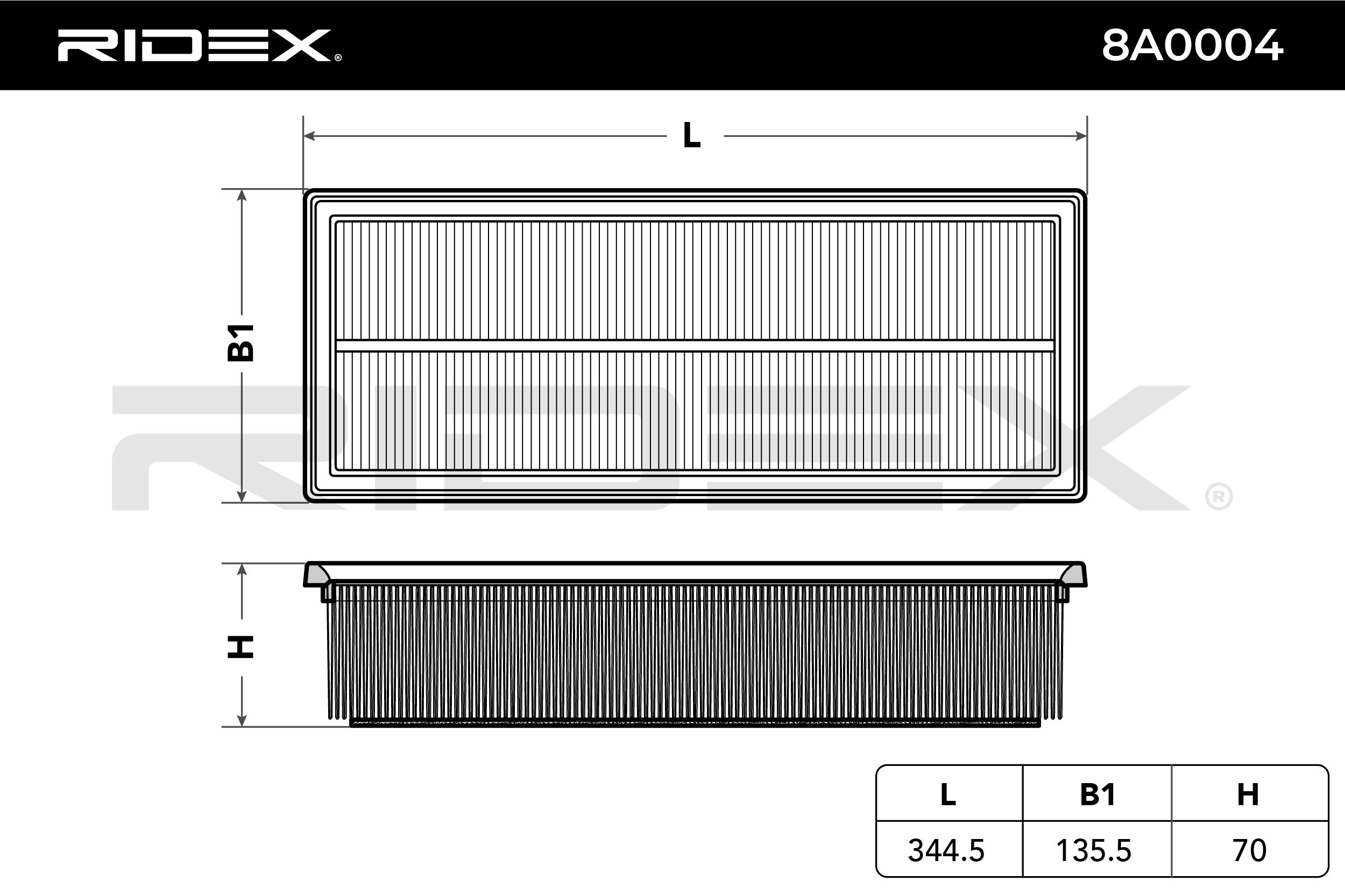 Air Filter RIDEX 8A0004 4059191328819