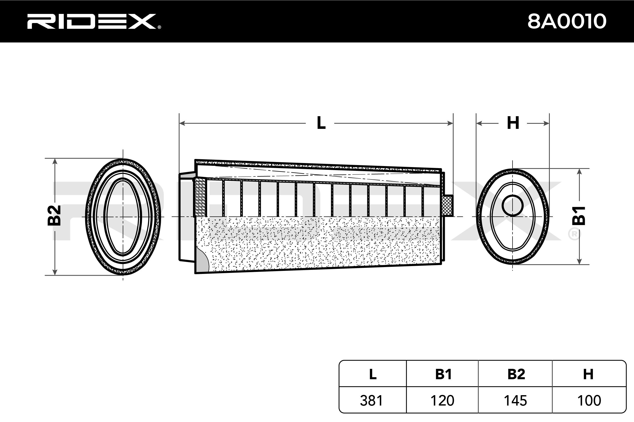 RIDEX Art. Nr 8A0010 günstig