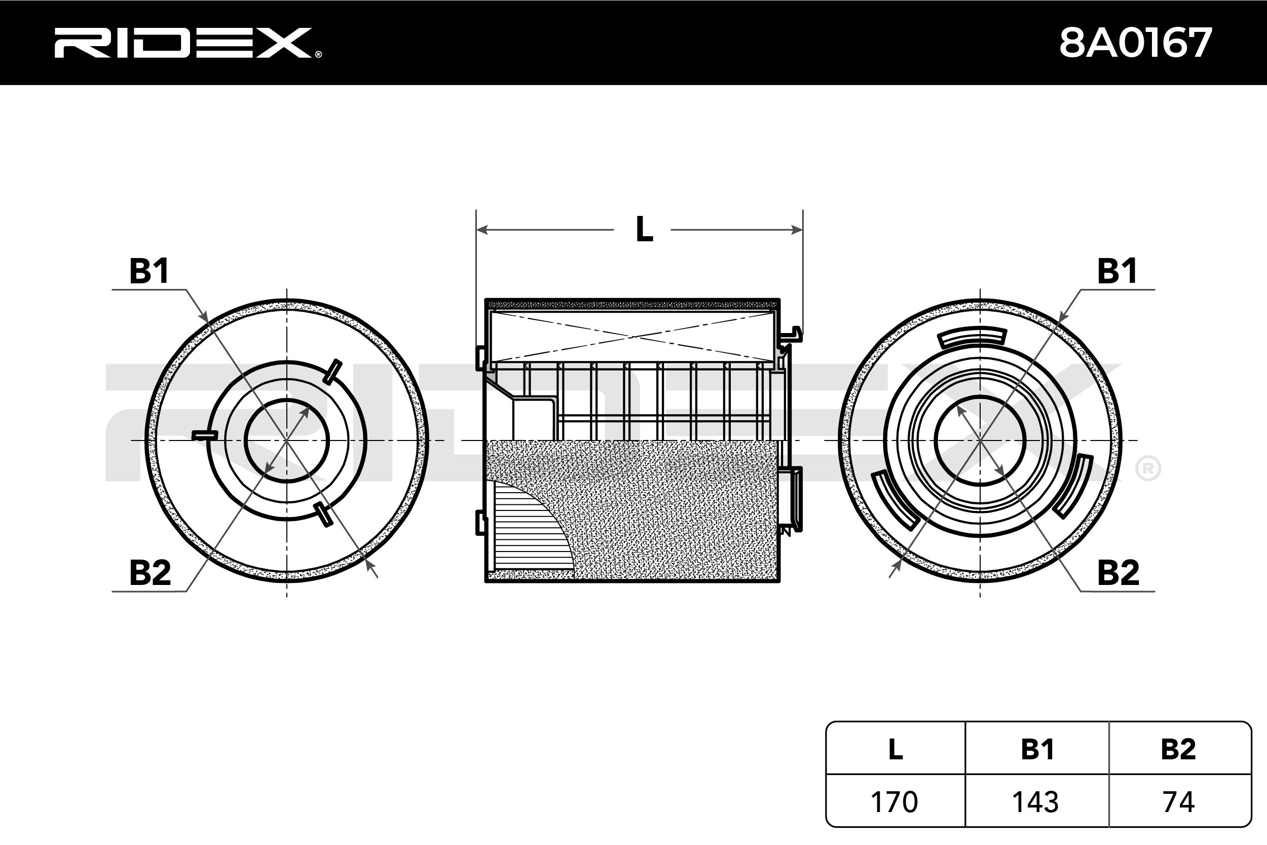 Artikelnummer 8A0167 RIDEX Preise