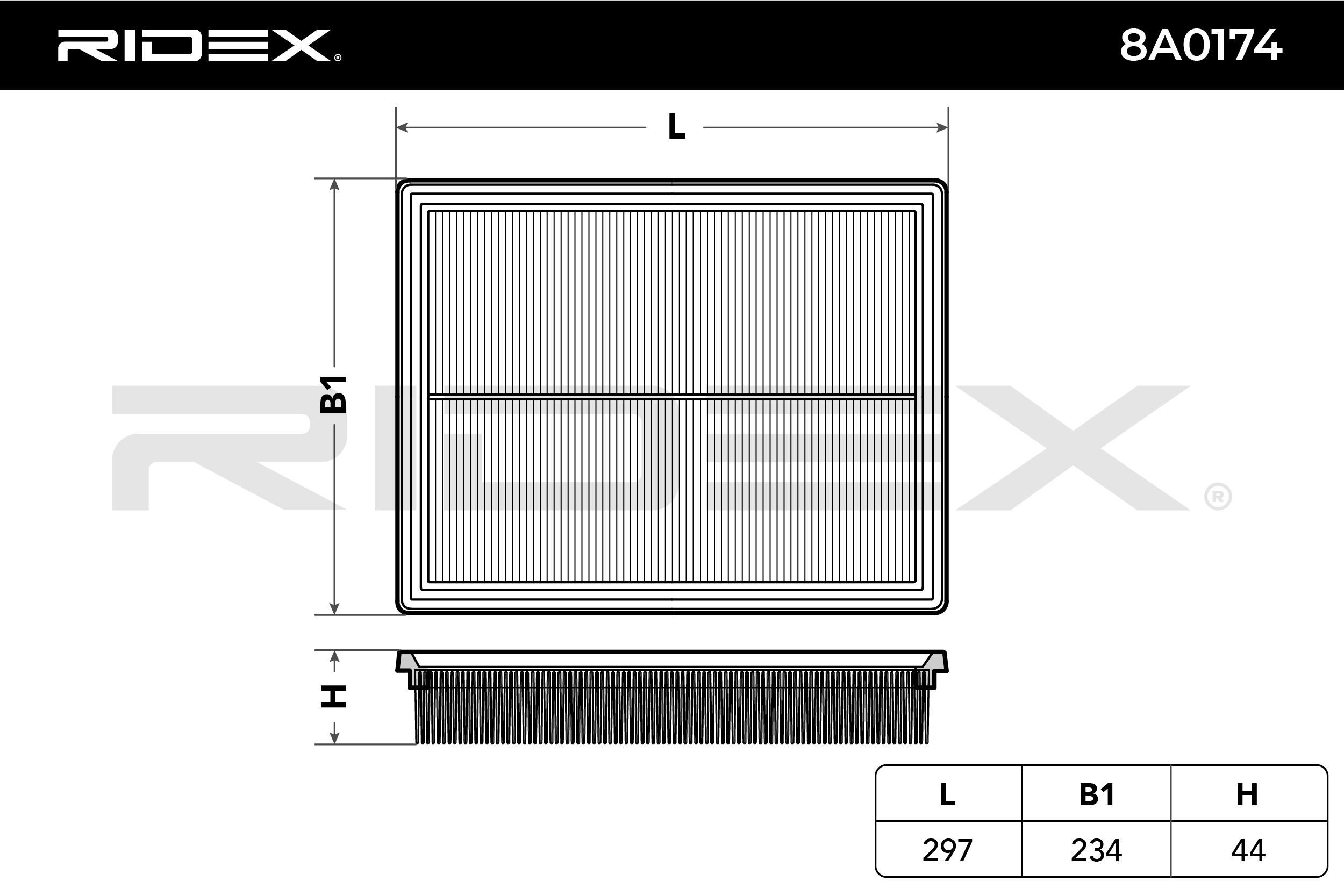 Air Filter RIDEX 8A0174 rating