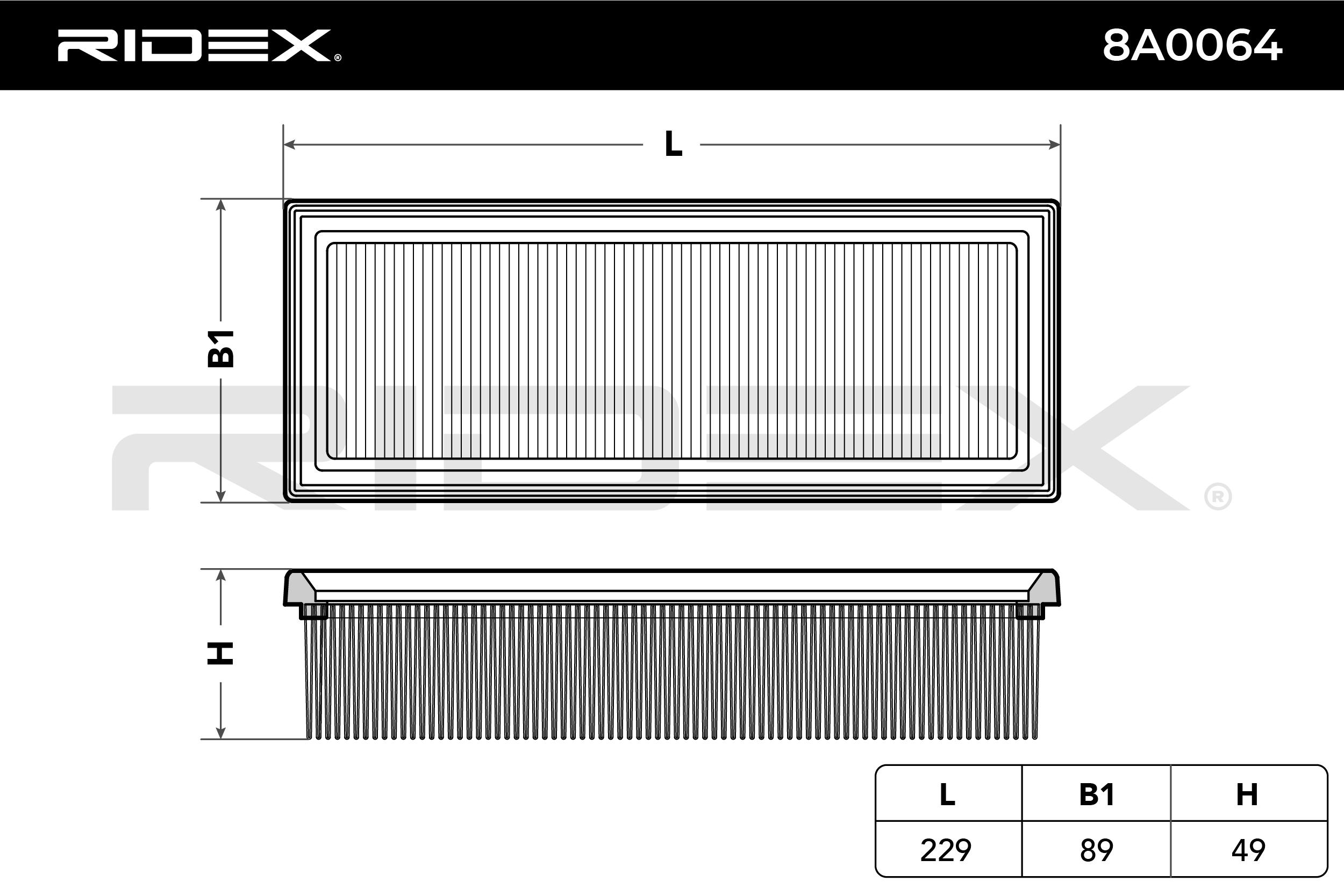 Luftfilter RIDEX 8A0064 Bewertung