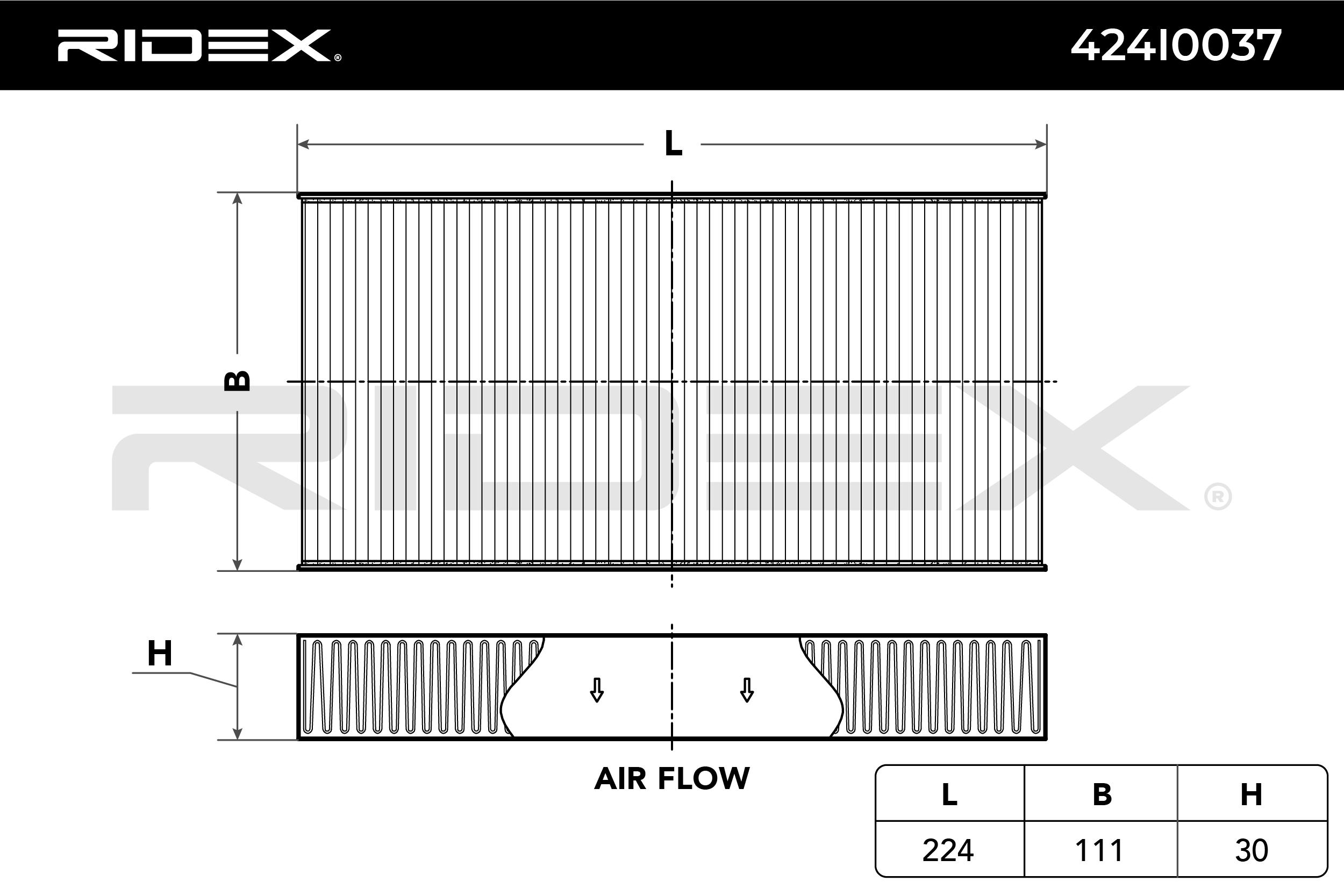 Cabin Filter RIDEX 424I0037 rating