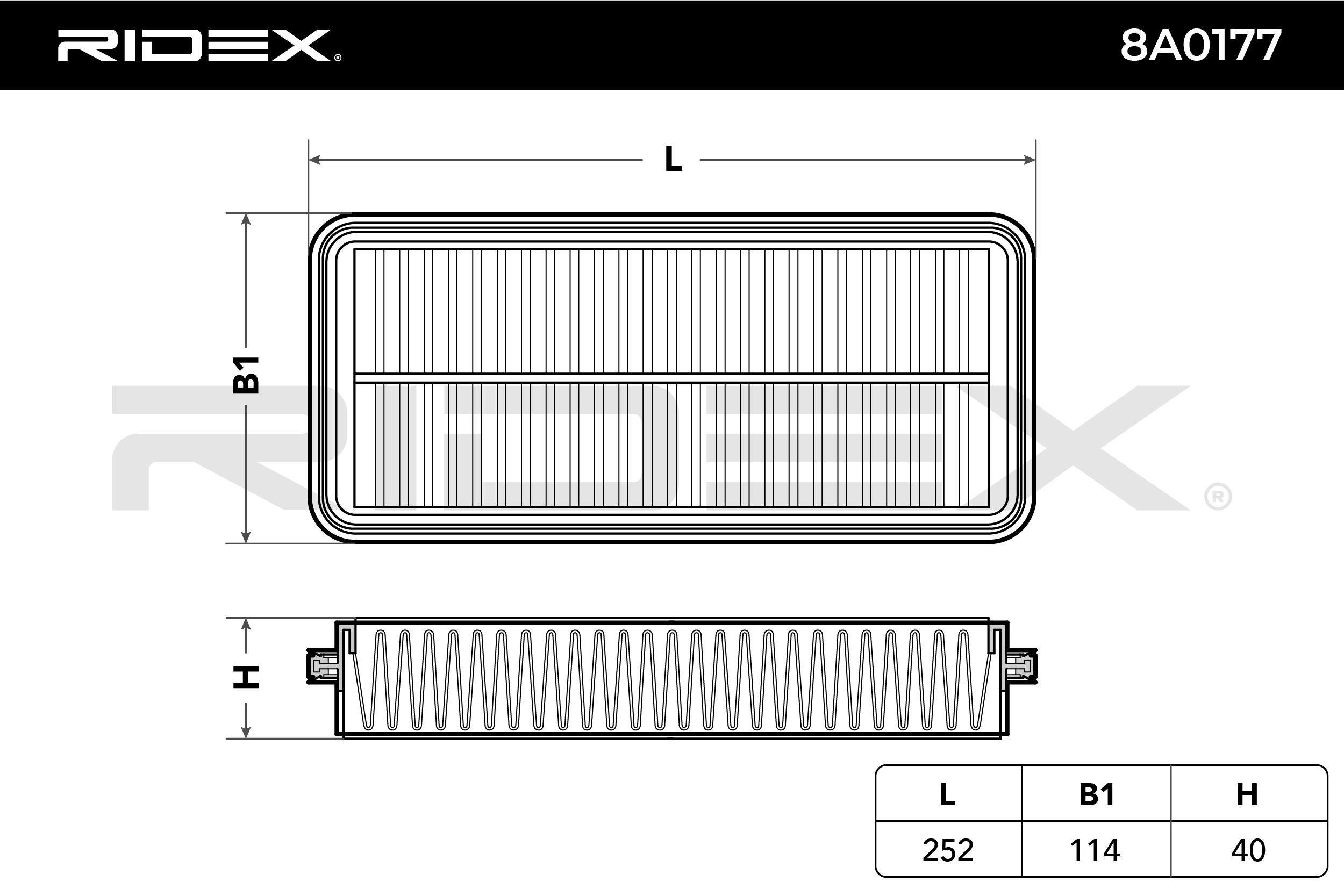 RIDEX Art. Nr 8A0177 beneficioso