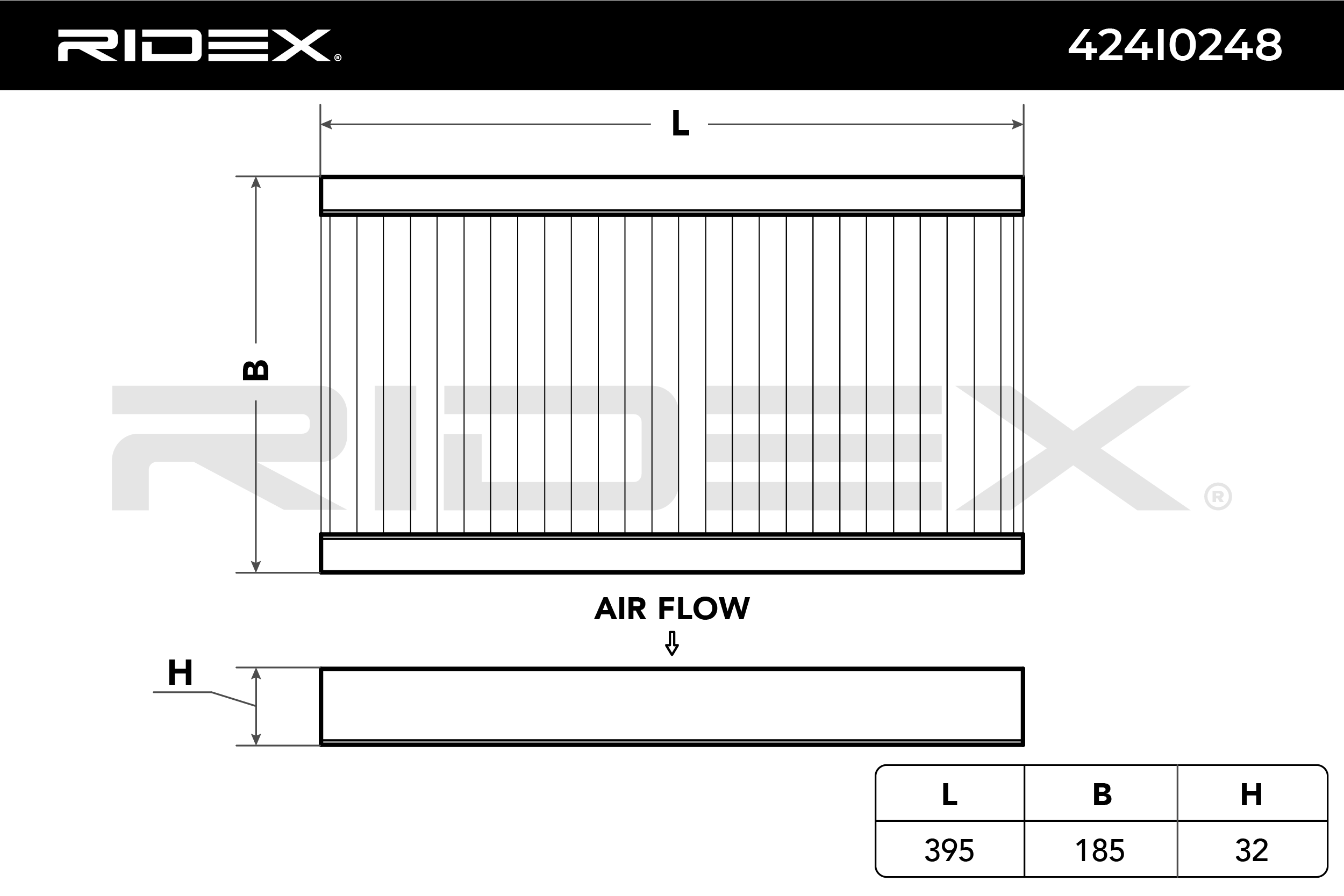 Cabin Air Filter RIDEX 424I0248 expert knowledge